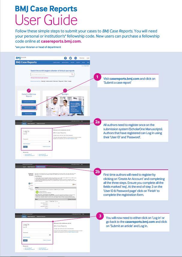 BMJ Case Reports User Guide