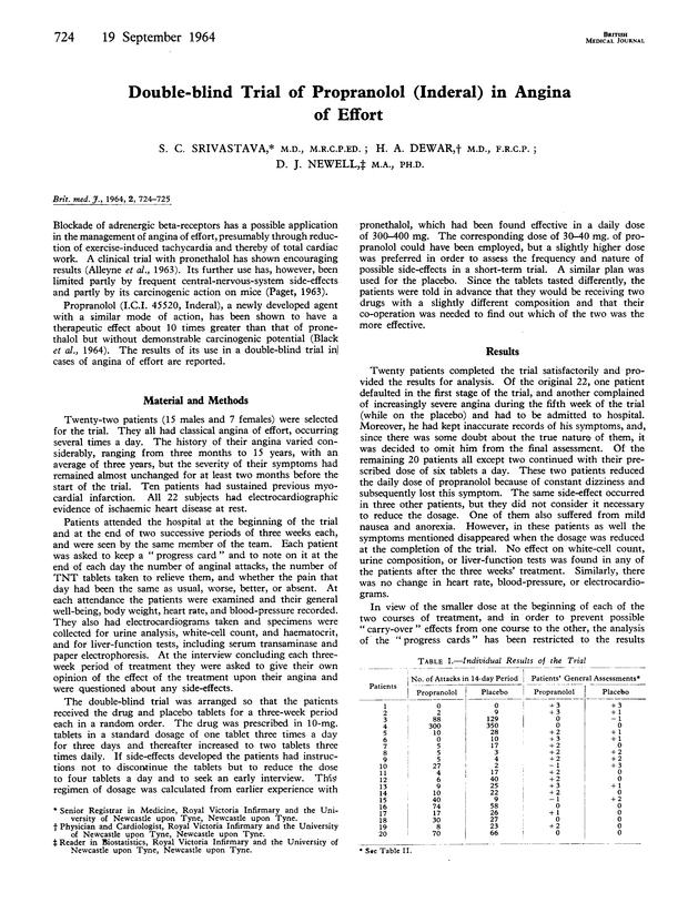 bilan ophtalmologique plaquenil