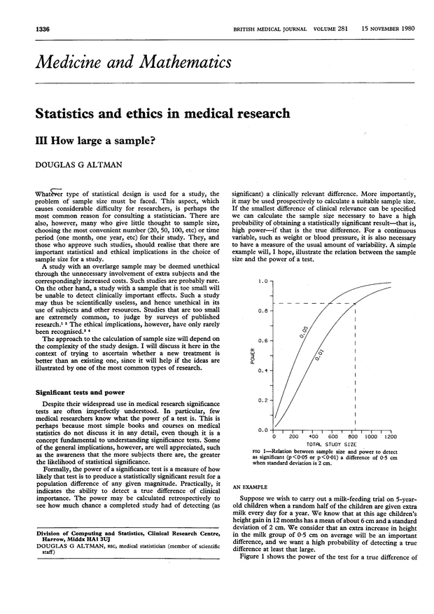 Sample research articles