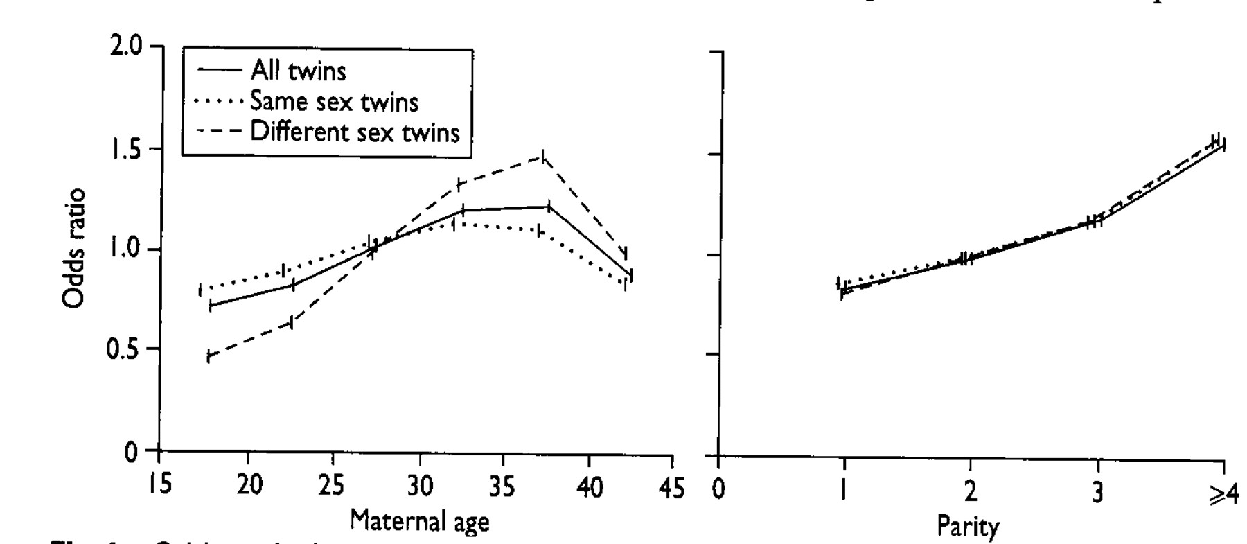 twin births to mothers who are twins a registry based study the bmj