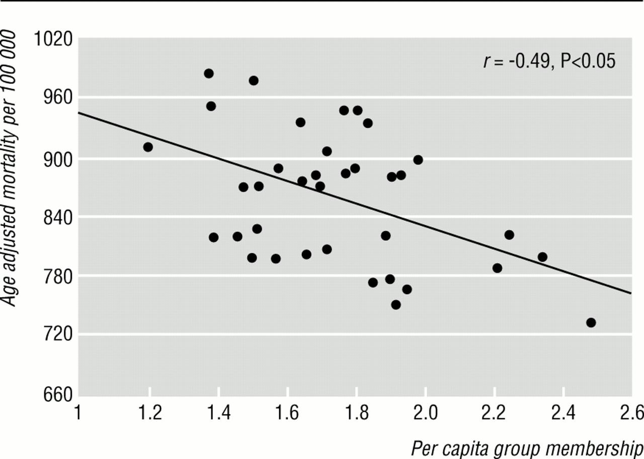 determinants of income inequality pdf