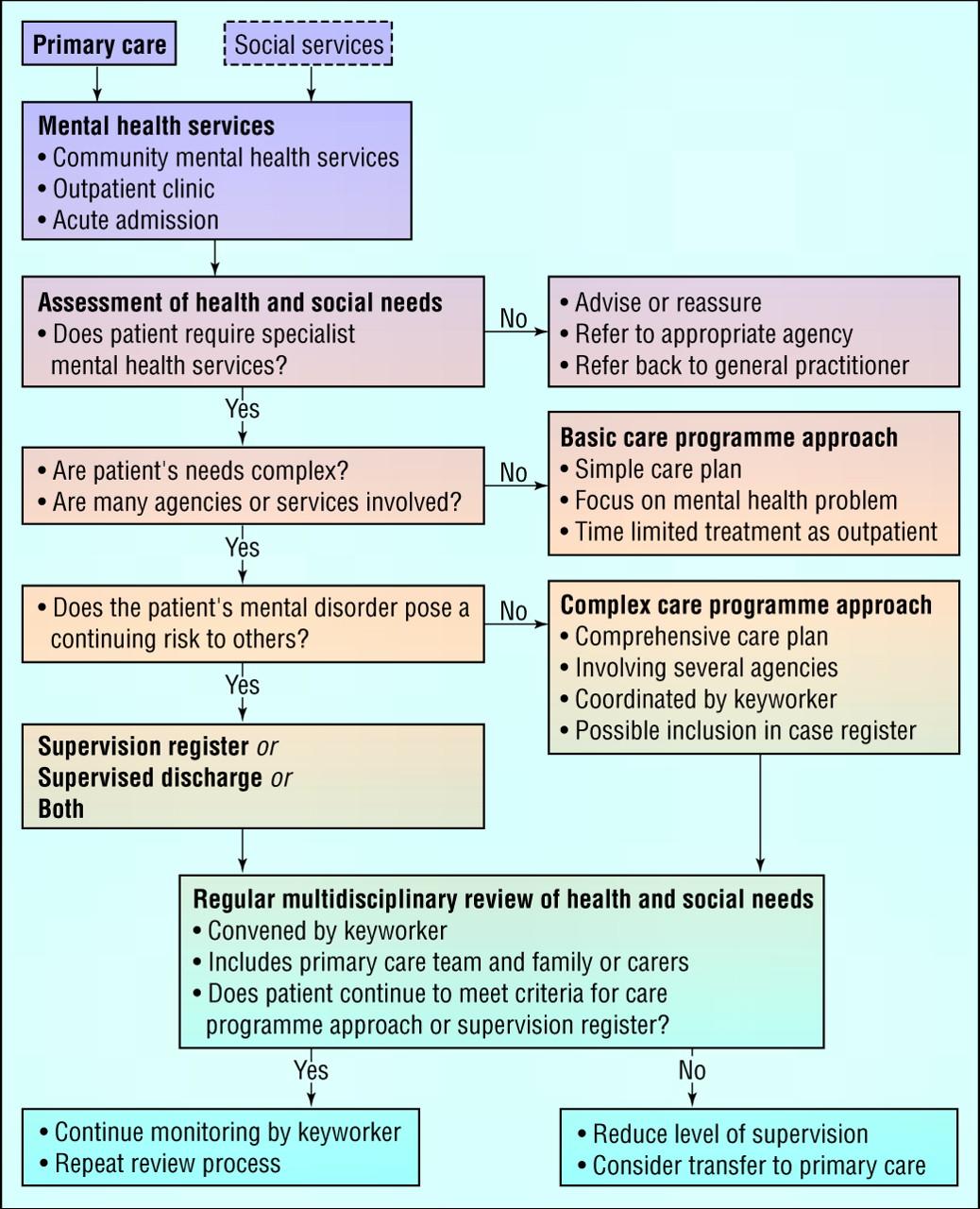 abc of mental health pdf