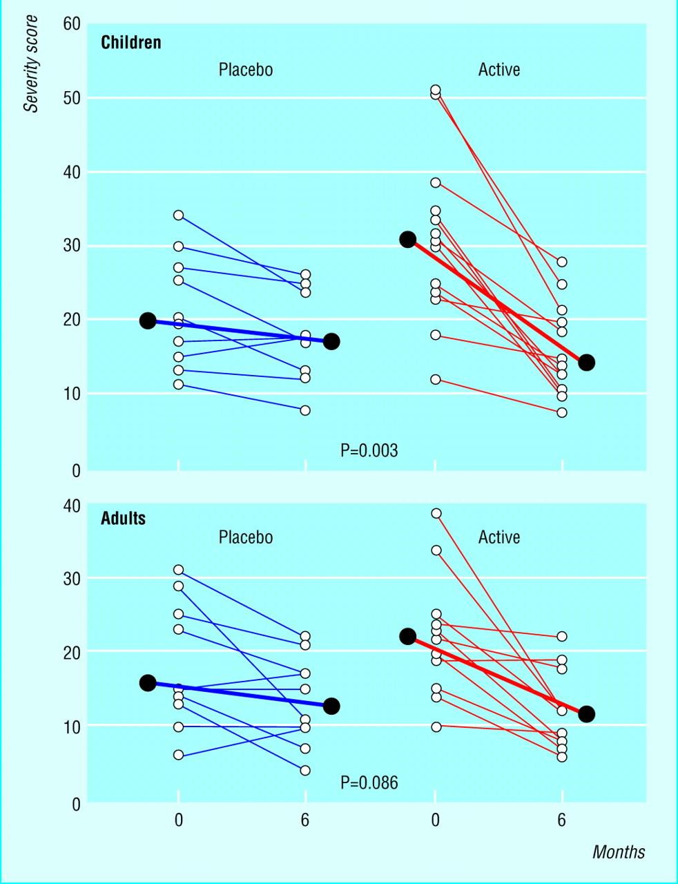 the eczema diet pdf download