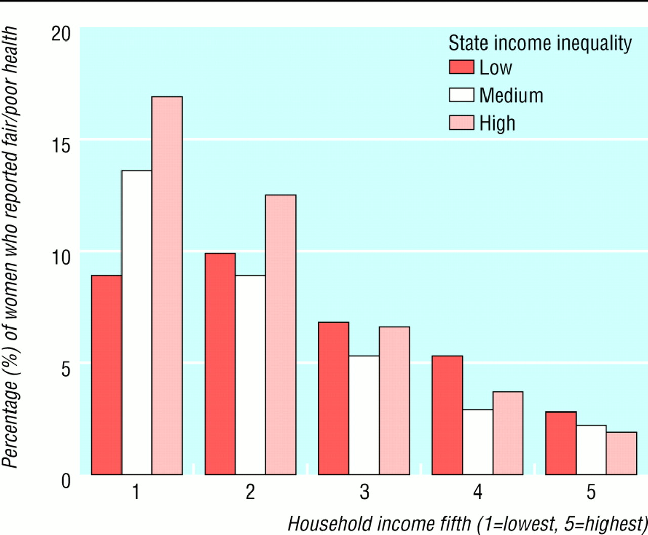 effect of national income on a National income is the total value a country's final output of all new goods and services produced in one year understanding how national income is created is the starting point for macroeconomics.
