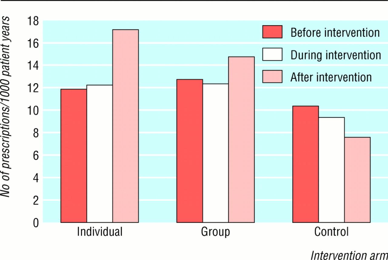 duromine can improve depression pdf