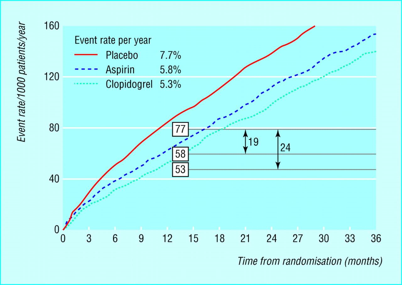 A Randomized Trial Comparing the Cardiac Rhythm Safety of ...