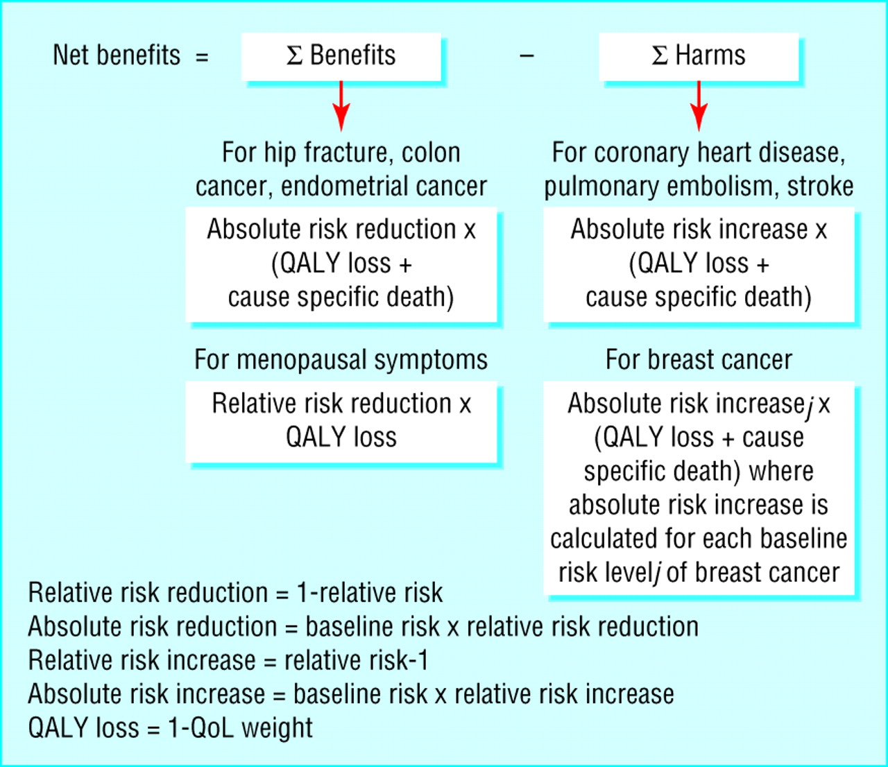 Benefits And Harms Associated With Hormone Replacement. Lawyers In Rapid City Sd U S Army War College. Vps Trial No Credit Card Aqua Water Softeners. Business Backup Software Colleges In Elgin Il. Carpet Cleaning Springdale Ar. Doyle Funeral Home Morristown. University Of South Florida Athletics. Average Cost Dental Cleaning. Commercial Moving Company Cheapest Car In Usa