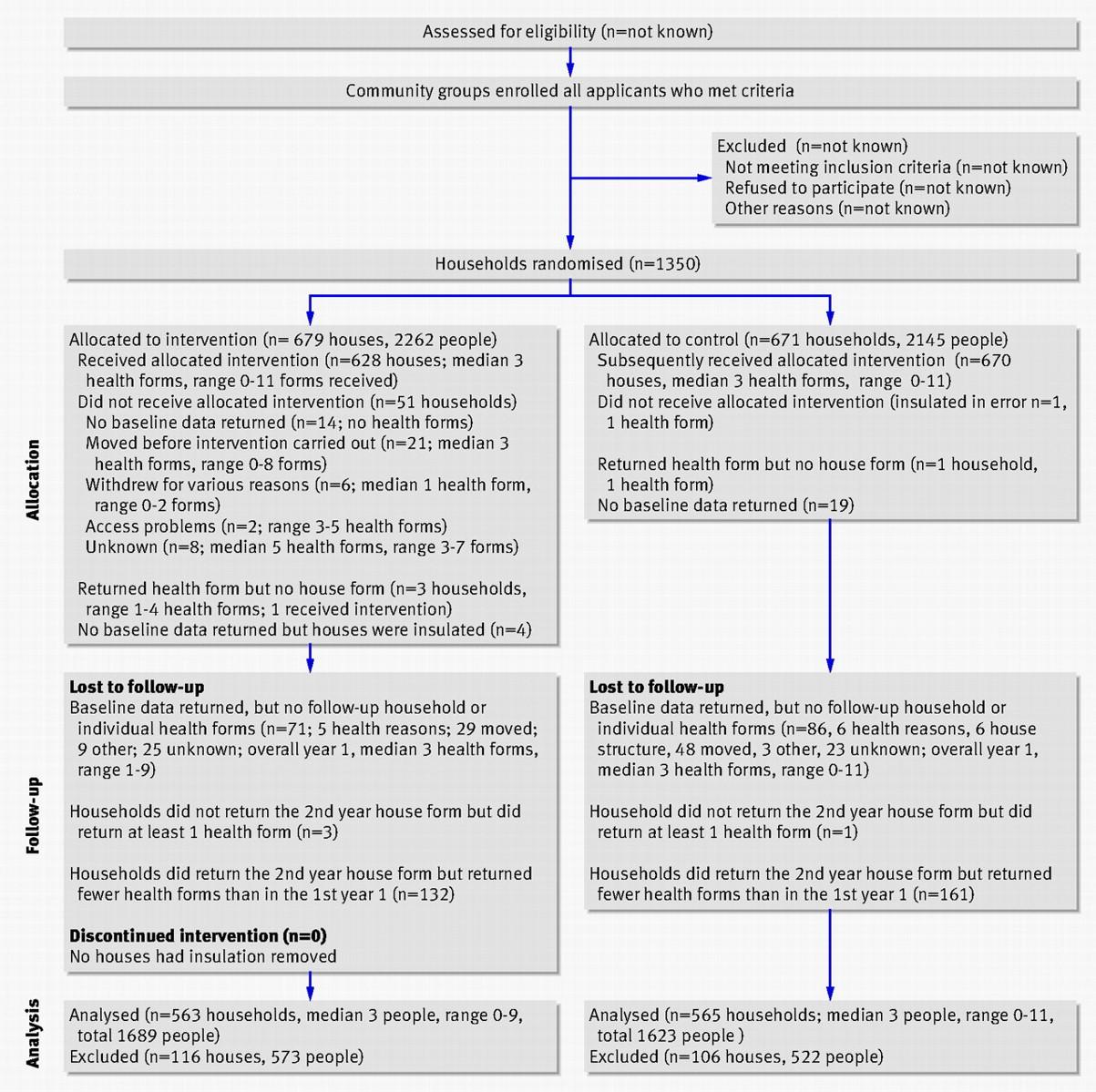 example method statement – Example Method Statements