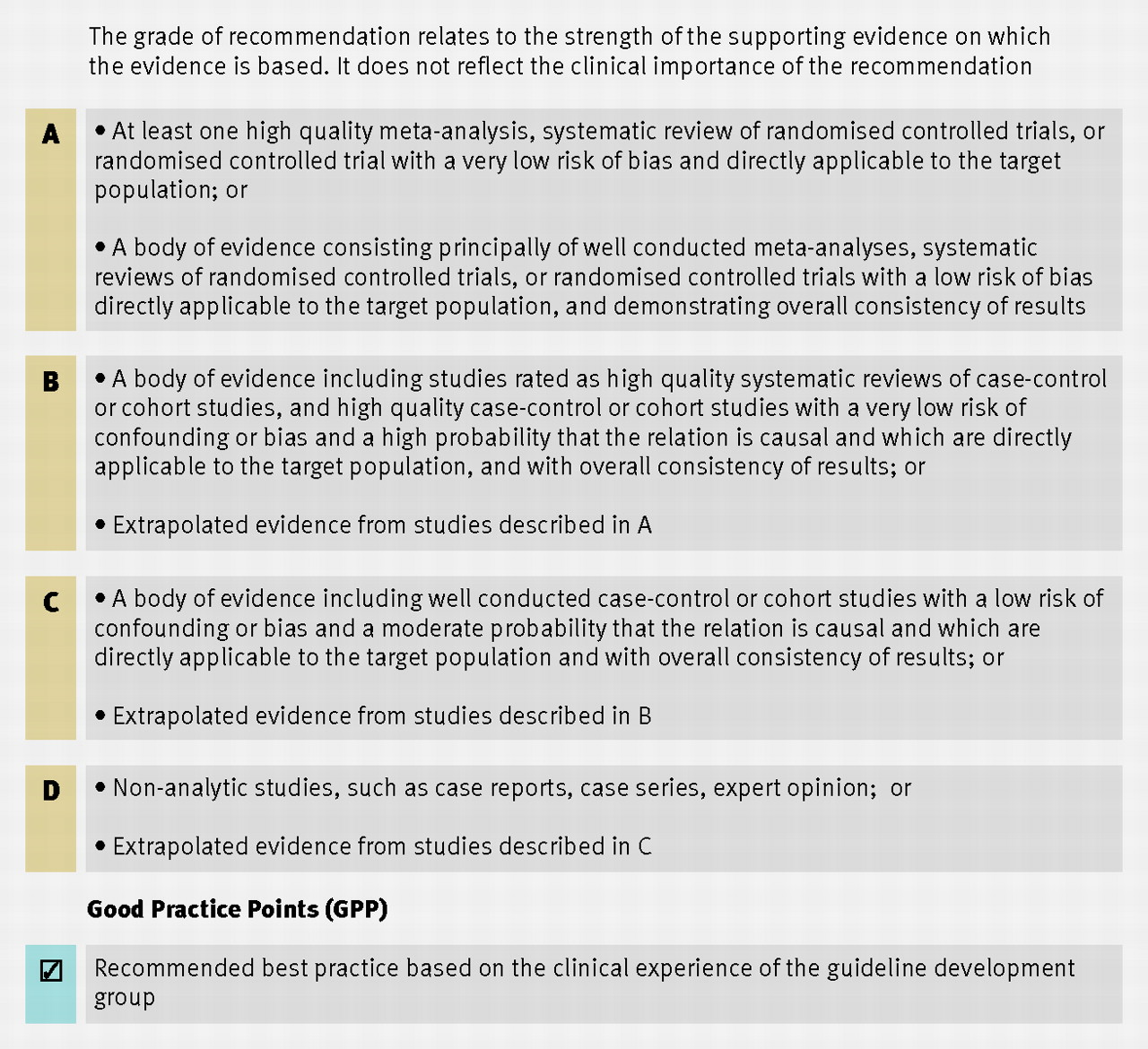 best practice guidelines in aged care