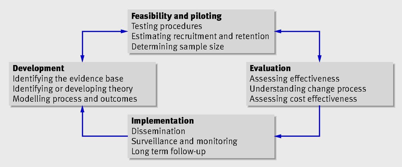 Framework Design Guidelines Pdf