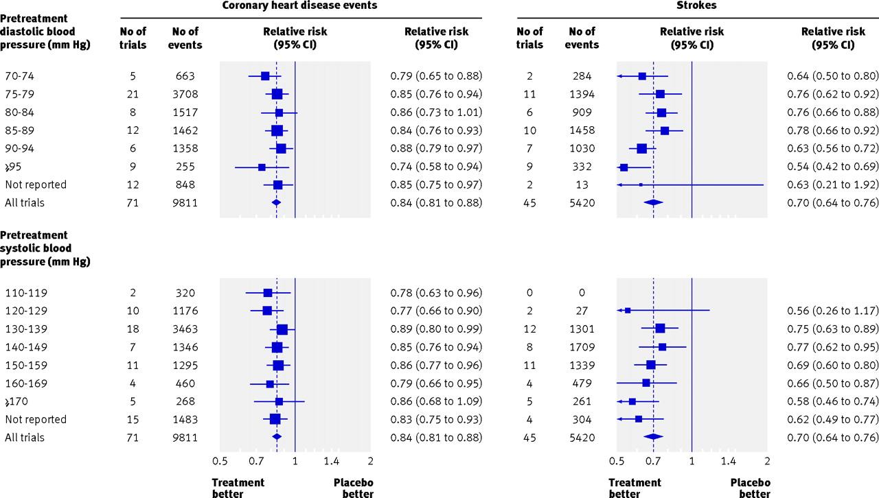 download Biometrical Genetics: The study