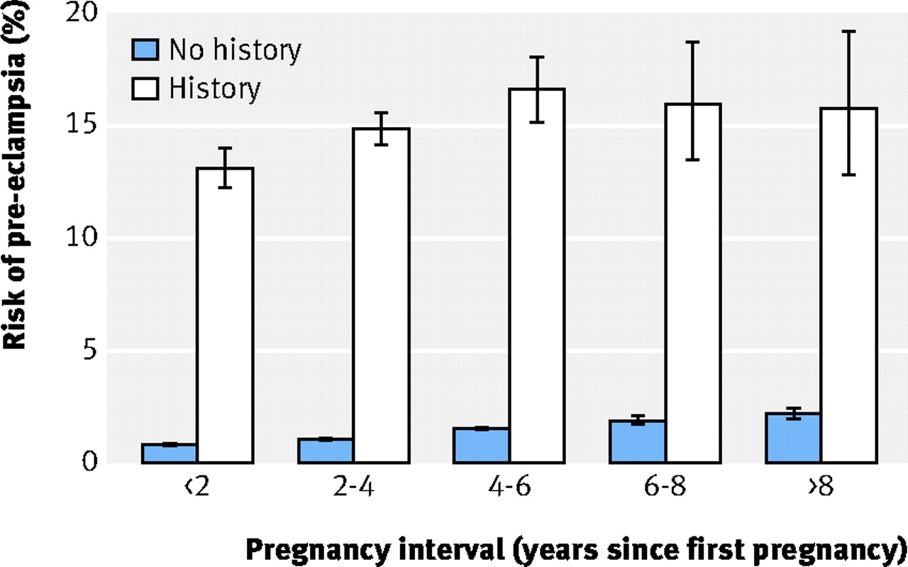 eclampsia thesis Prevention and management of postpartum hemorrhage and pre-eclampsia/ eclampsia: national programs in selected usaid.