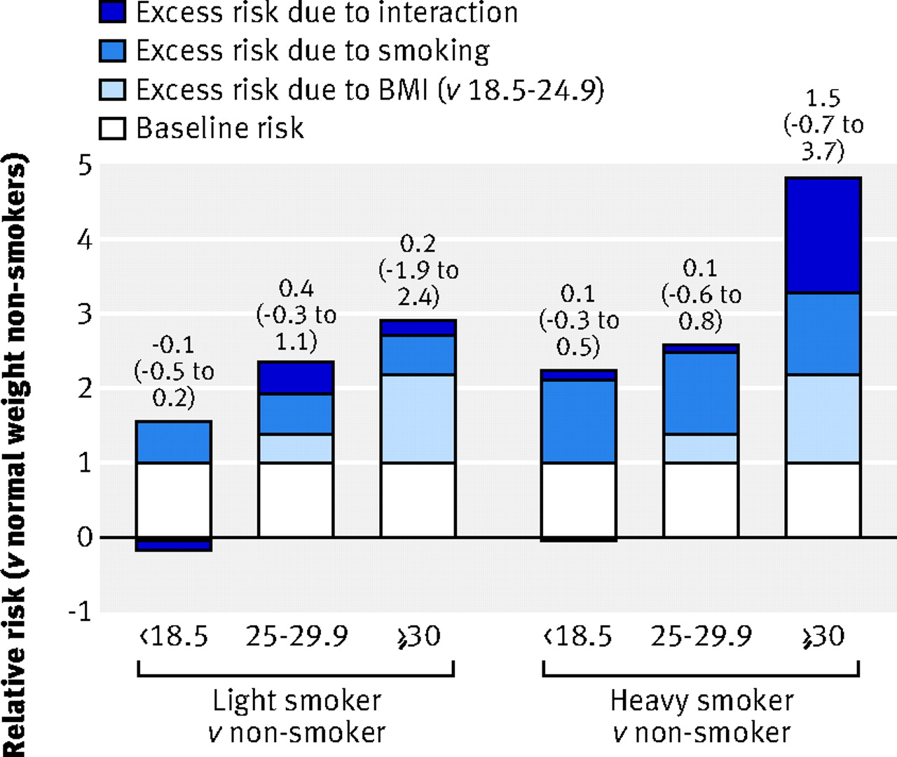 an analysis of the deadly effects of smoking Goalreduce illness, disability, and death related to tobacco use and secondhand  smoke exposureoverviewscientific knowledge about the health effects of.