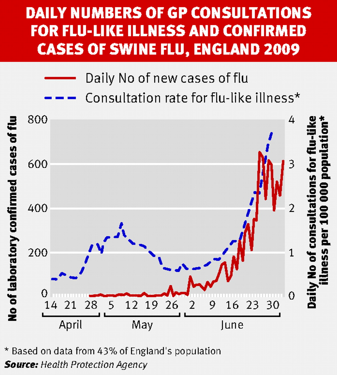 New Swine Flu Cases Confirmed New Swine Flu Cases Confirmed new picture