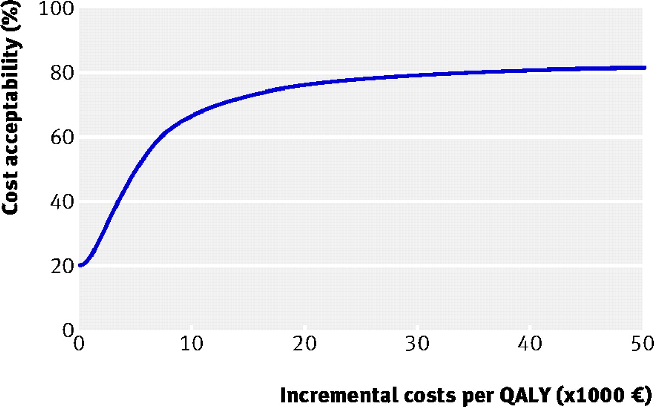 Cost effectiveness of home ultraviolet B phototherapy for psoriasis ...