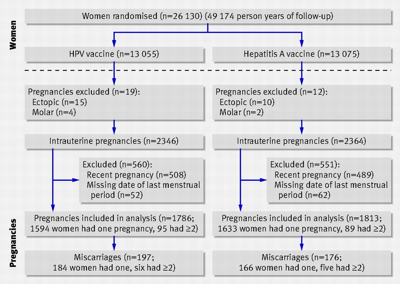 Weight Loss After Pregnancy Mumsnet
