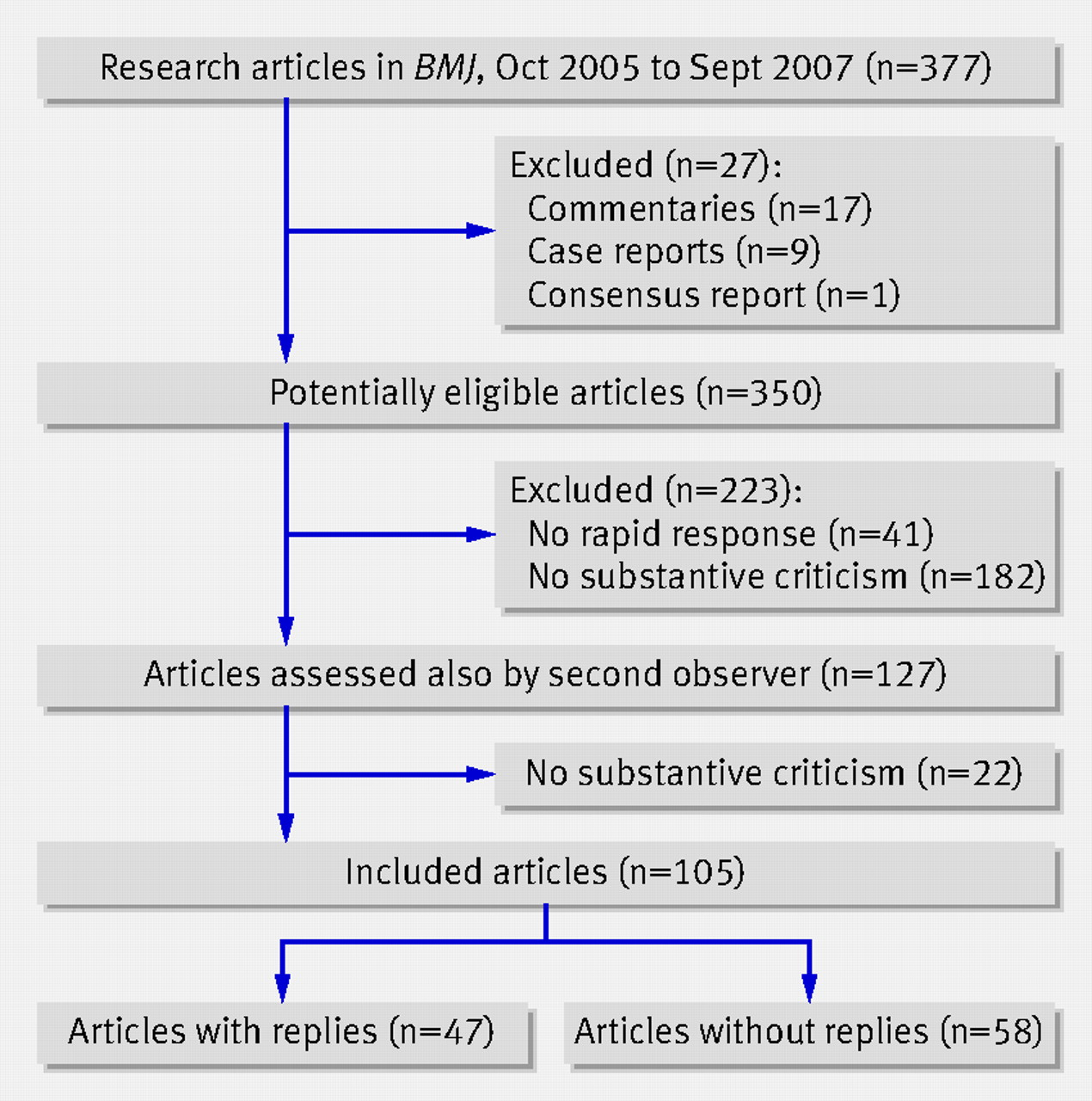 confidence interval in research papers Research knowledge transfer they will put a confidence interval from a larger number of people to increase our confidence confidence intervals are.