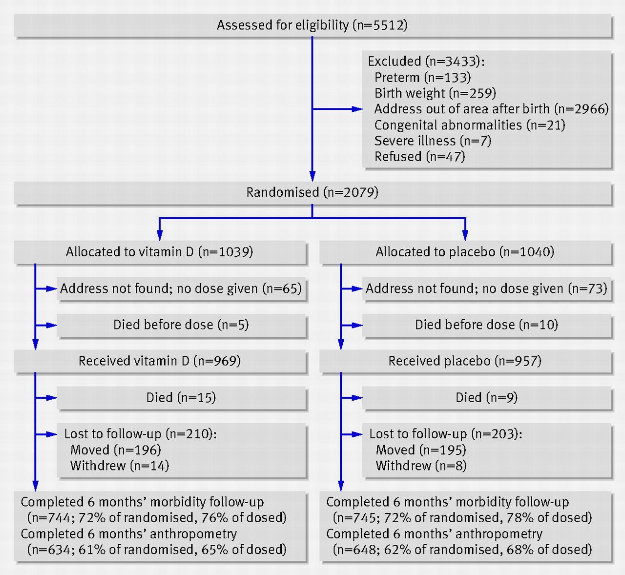 measures of mortality and morbidity pdf