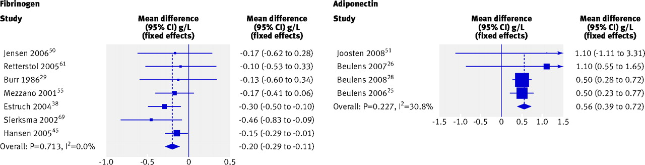 an analysis of the effects of alcoholism The risks associated with alcohol use and  in a recent systematic review and meta-analysis comparing the effects of different drinking  alcoholism: clinical and.