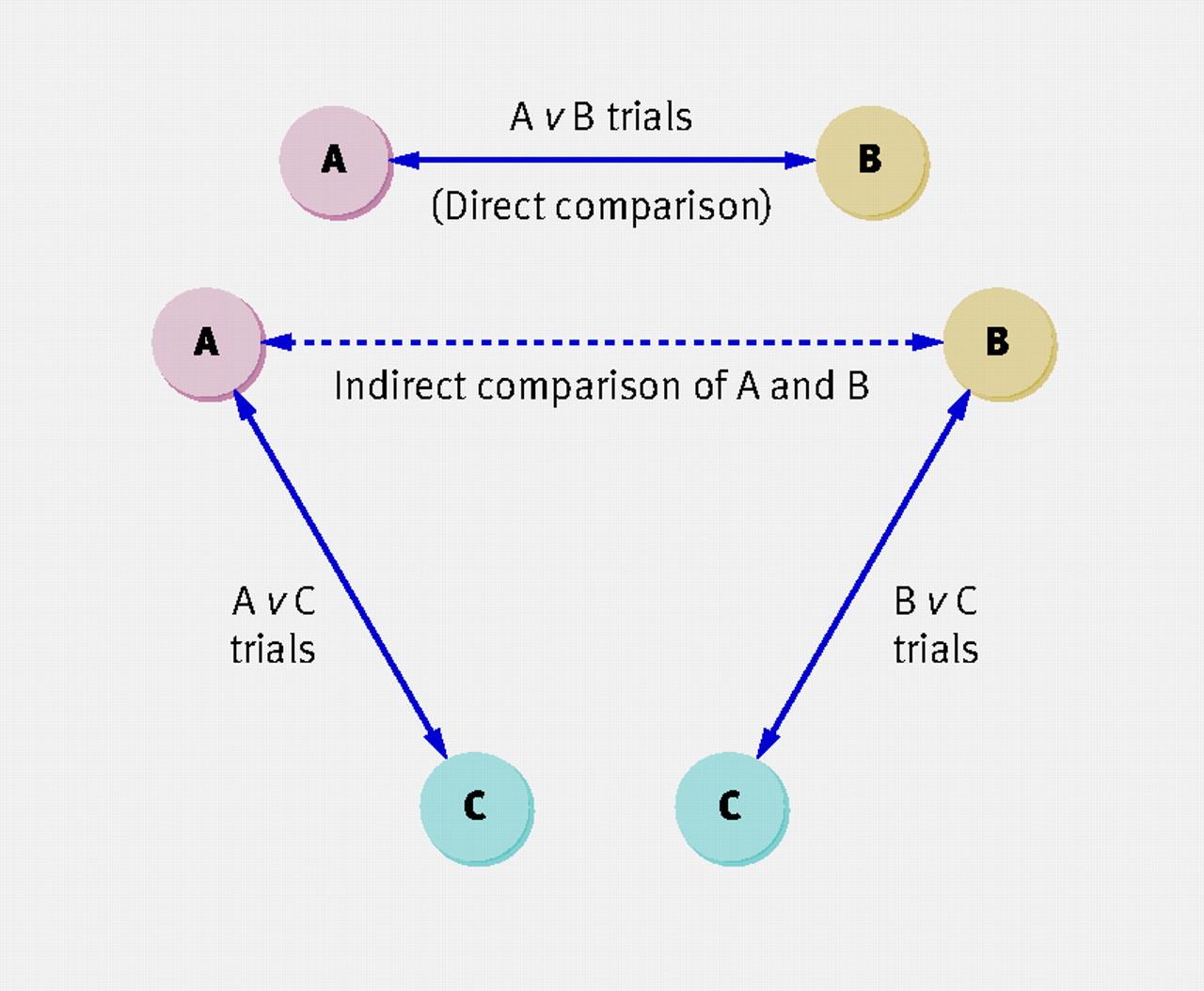 Indirect vs Direct Auto Loans
