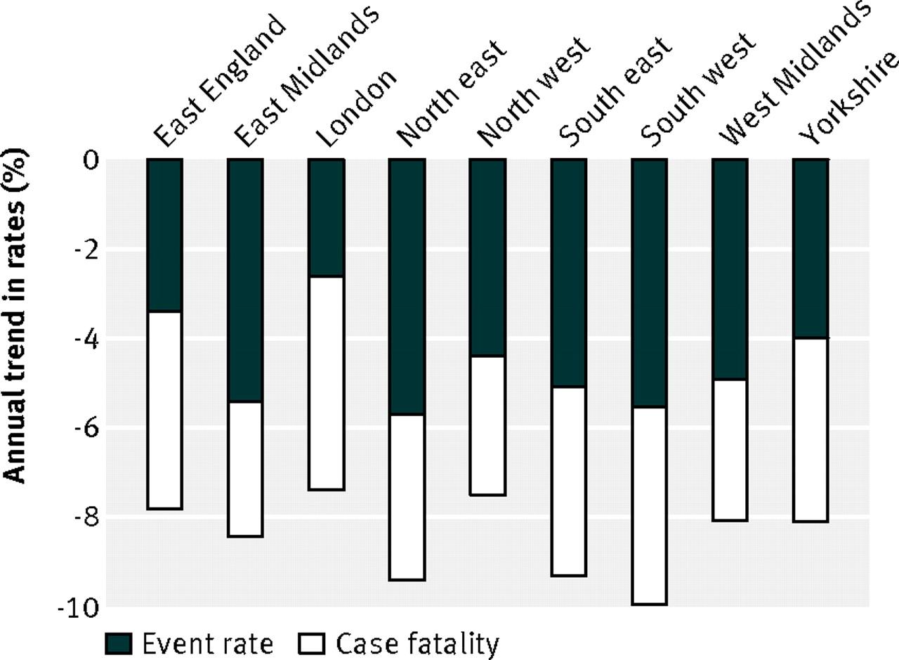 uk non q wave myocardial infarction slajd 15 rc uk q wave myocardial ...