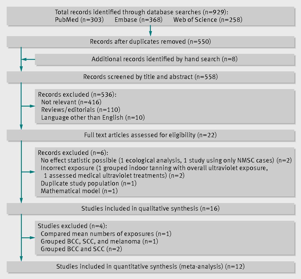 download Random Processes in Nuclear Reactors