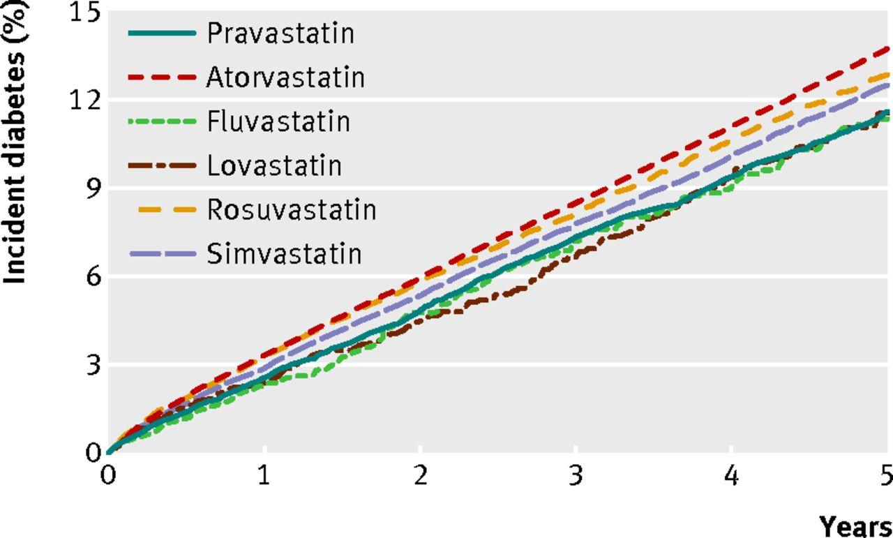 relative potency of steroid creams