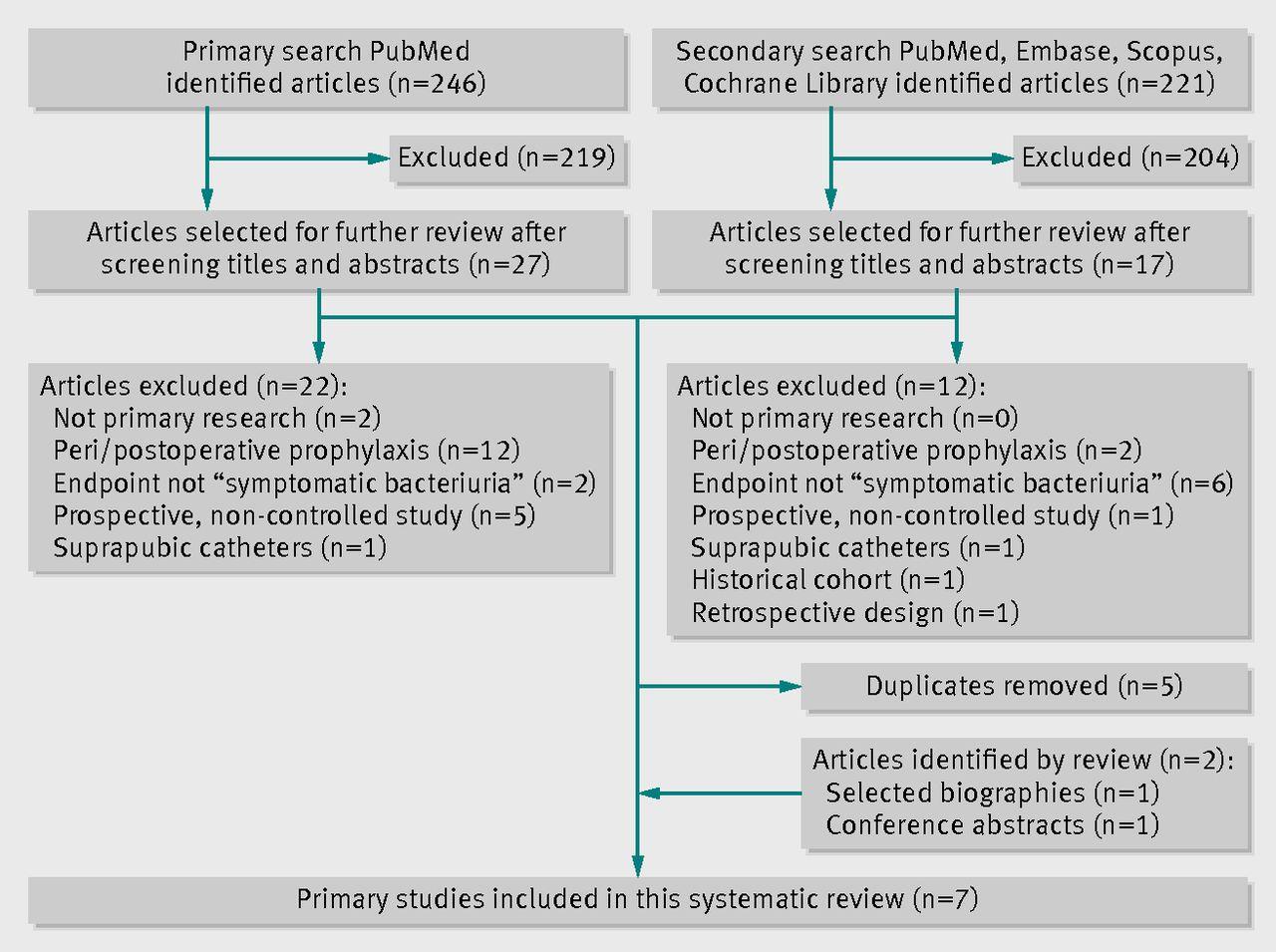 an analysis of antibiotics P 1 rapid and sensitive analysis of antibiotics in children's urine using the x500r qtof system binjie liu, haiyan chen, lei yi, wan wang, lijun li, wenhai jin.