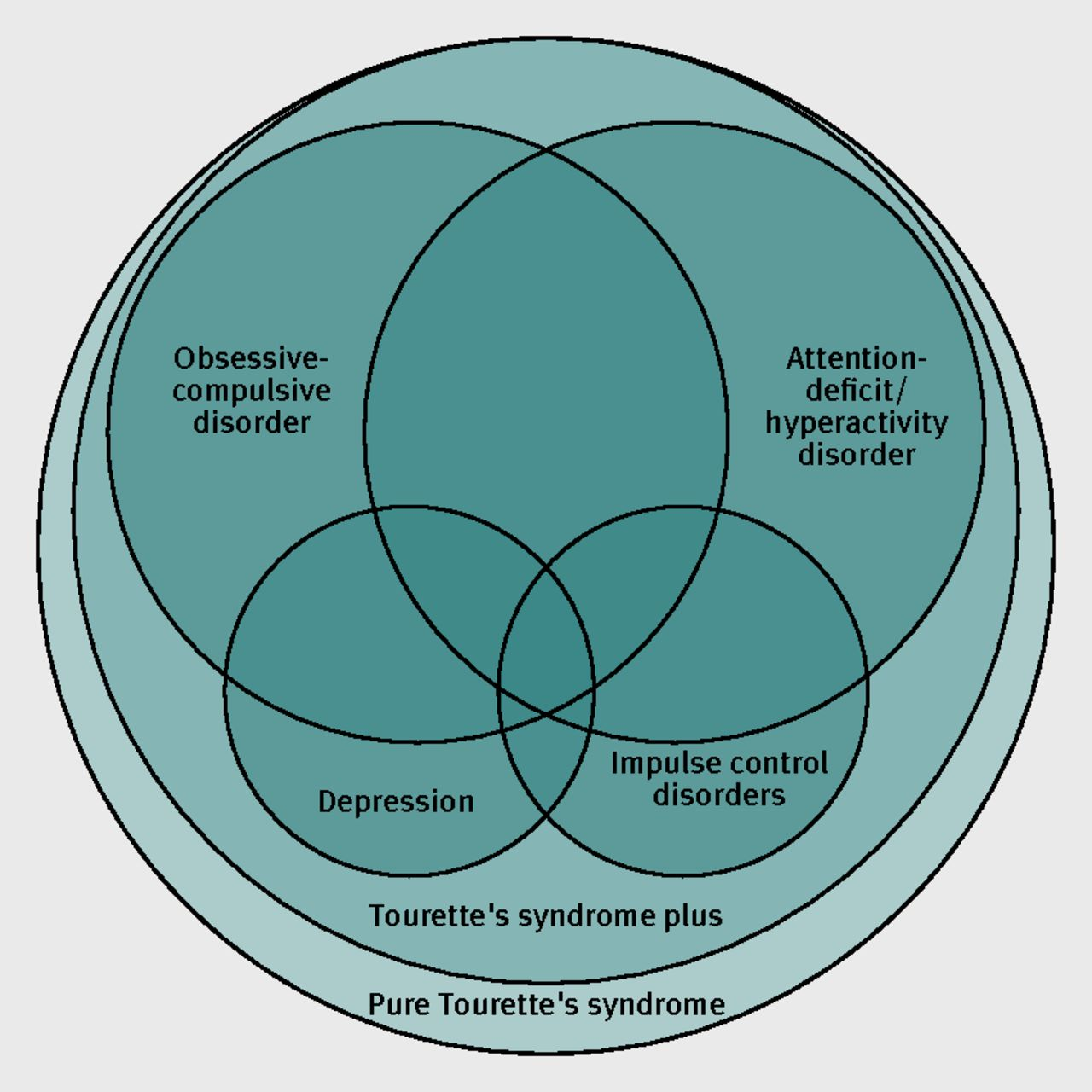 Is ADHD Overdiagnosed? Yes & No