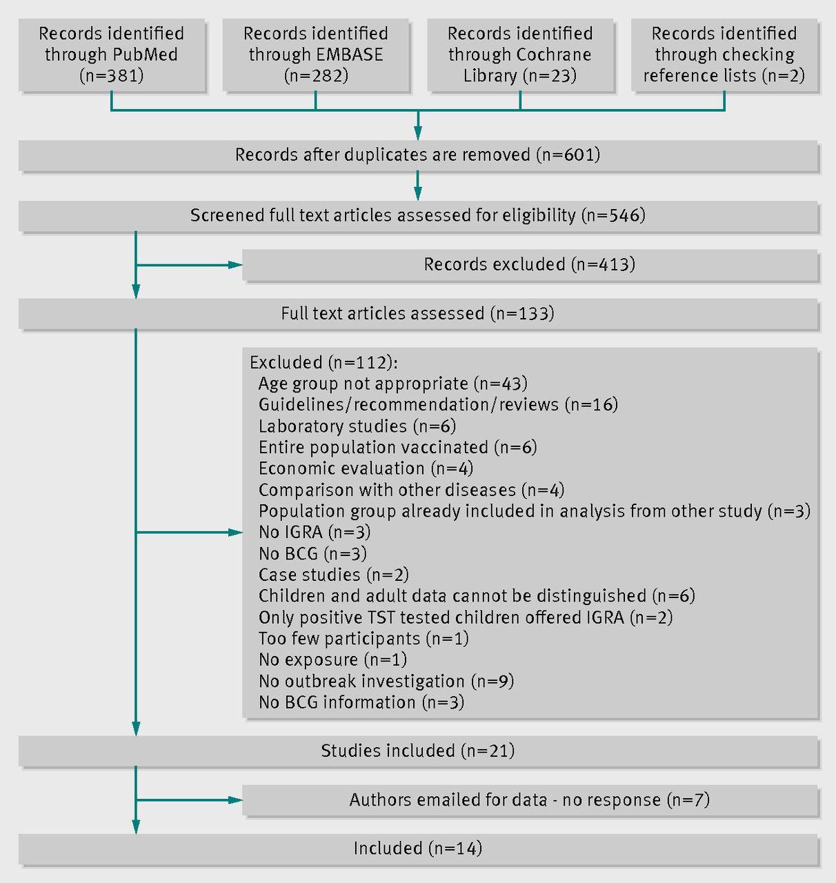 effect of bcg vaccination against mycobacterium tuberculosis