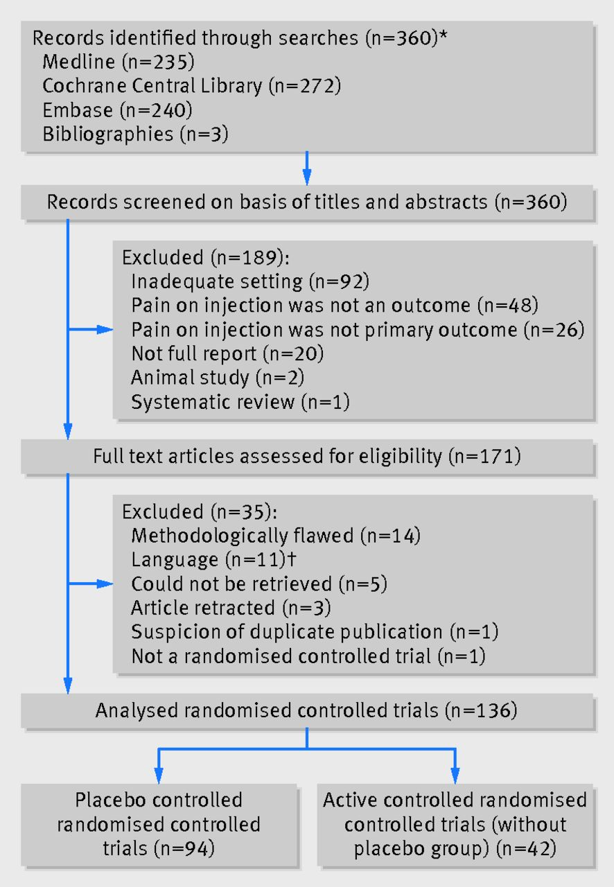 Sample Of Review Of Related Literature And Studies