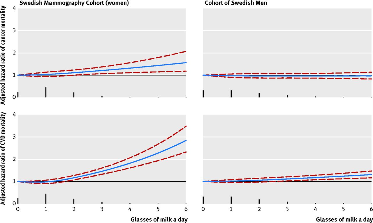Cohort definition statistics of sexual immorality