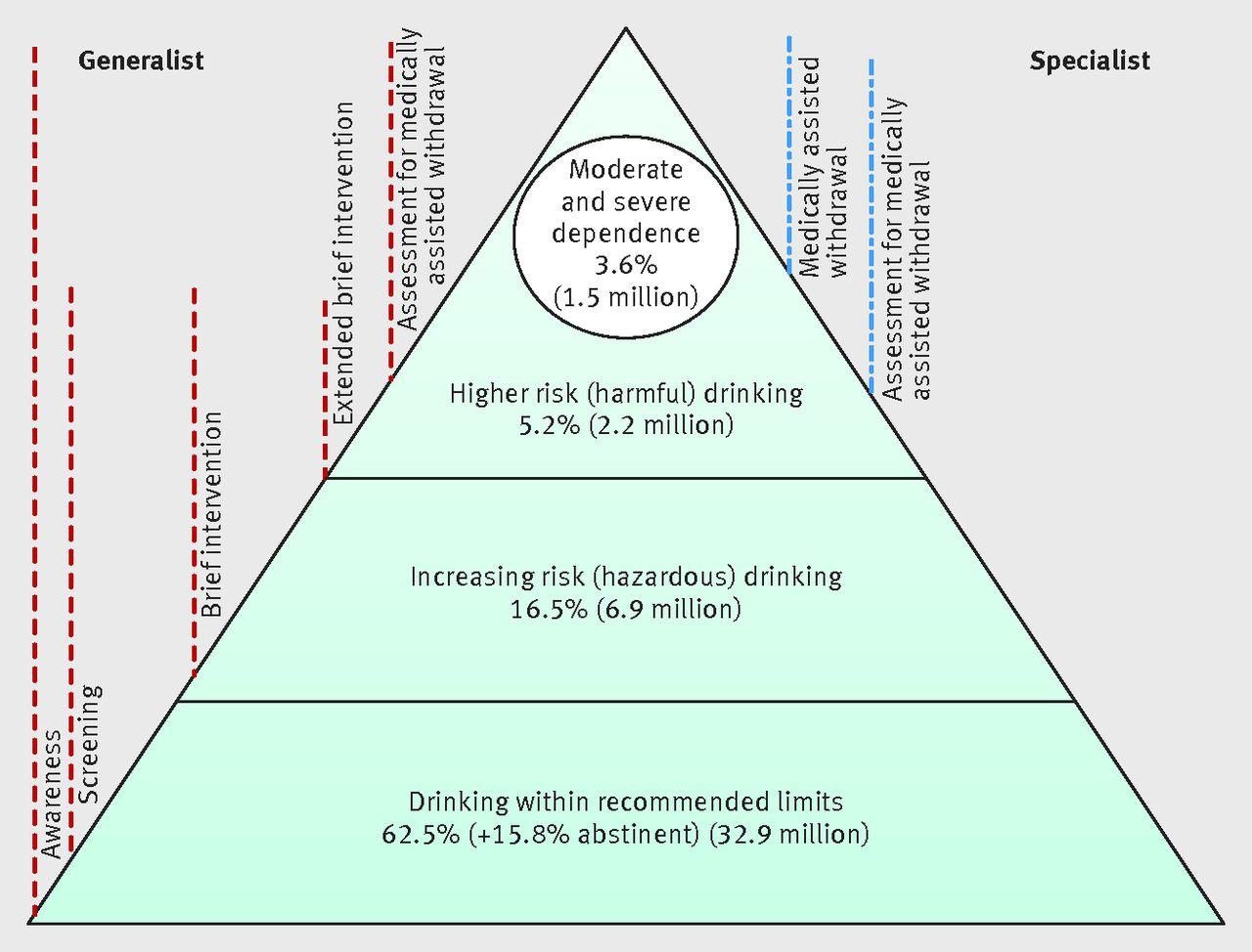 dsm 5 diagnostic criteria for alcohol use disorder