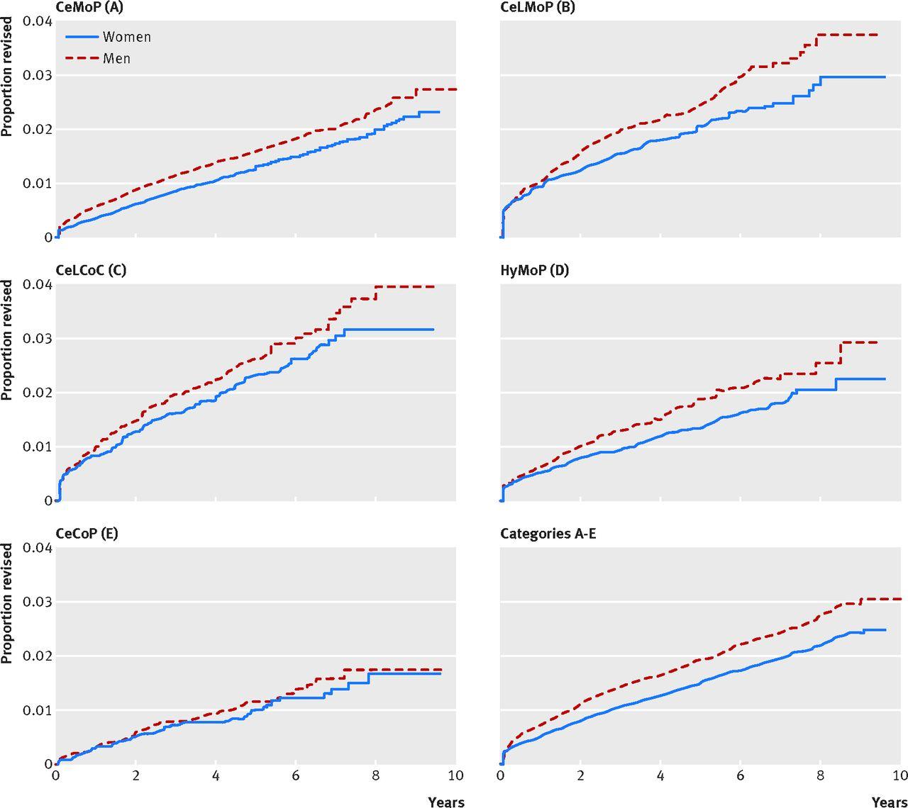 download Studies in West Frisian Grammar: Selected Papers