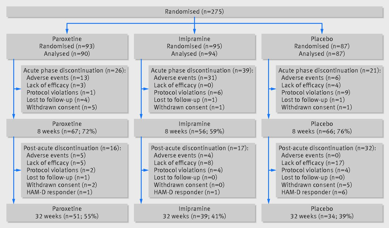 hydroxychloroquine-induced restrictive cardiomyopathy a case report