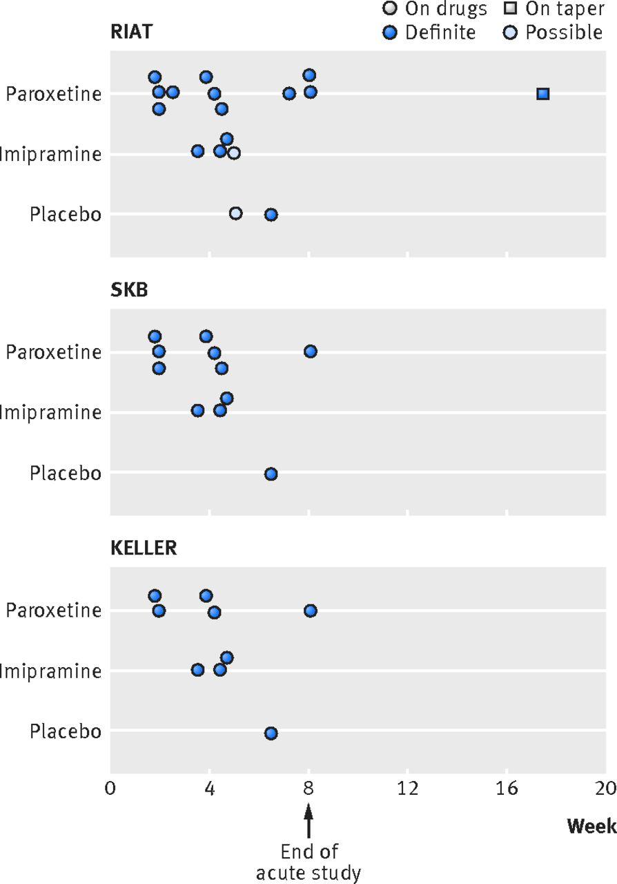 prednidale and prednisolone 60mg