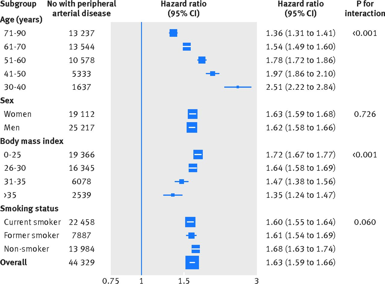 Intensive blood pressure reduction in acute cerebral ...