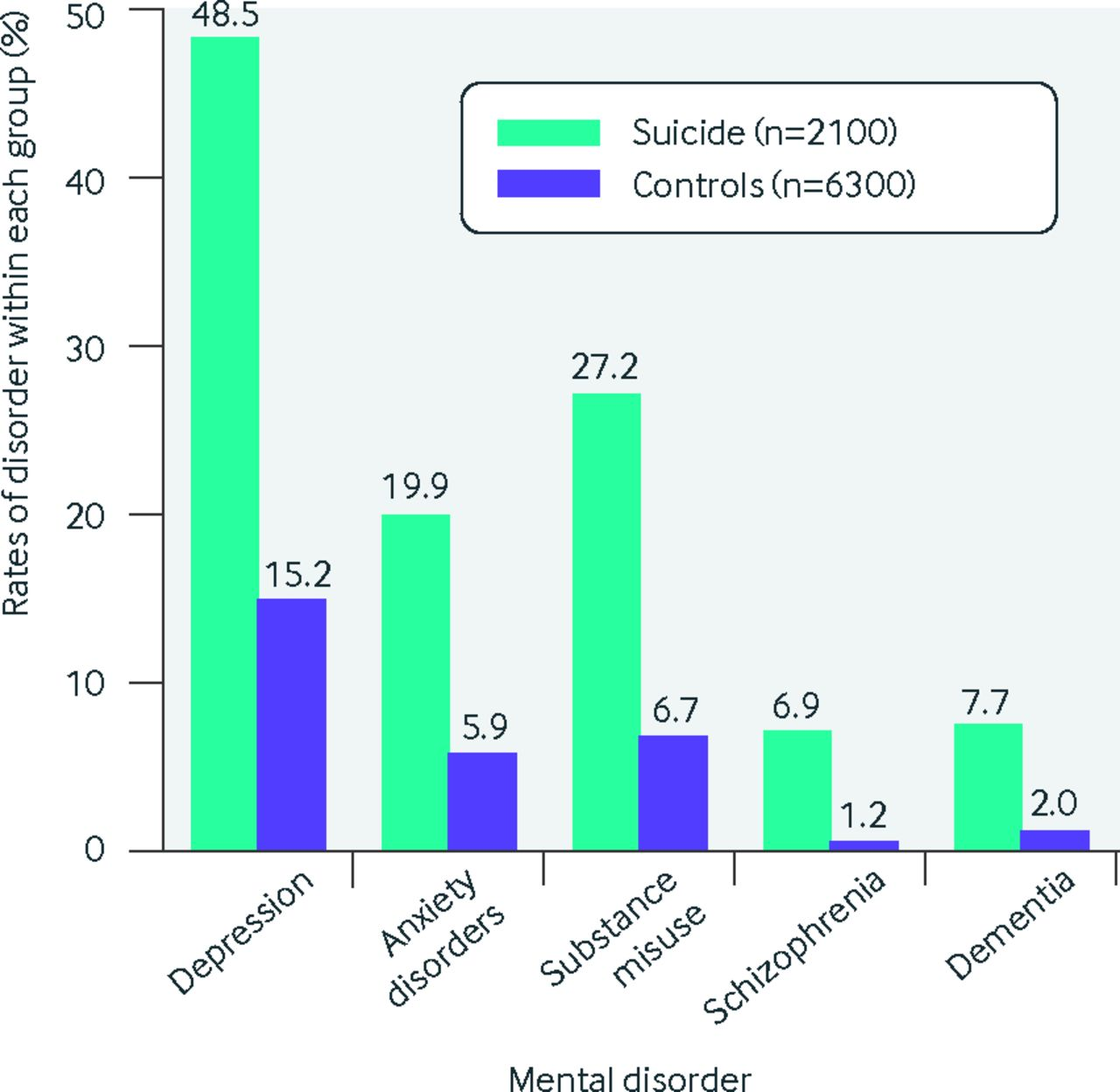 Suicide risk assessment and intervention in people with mental