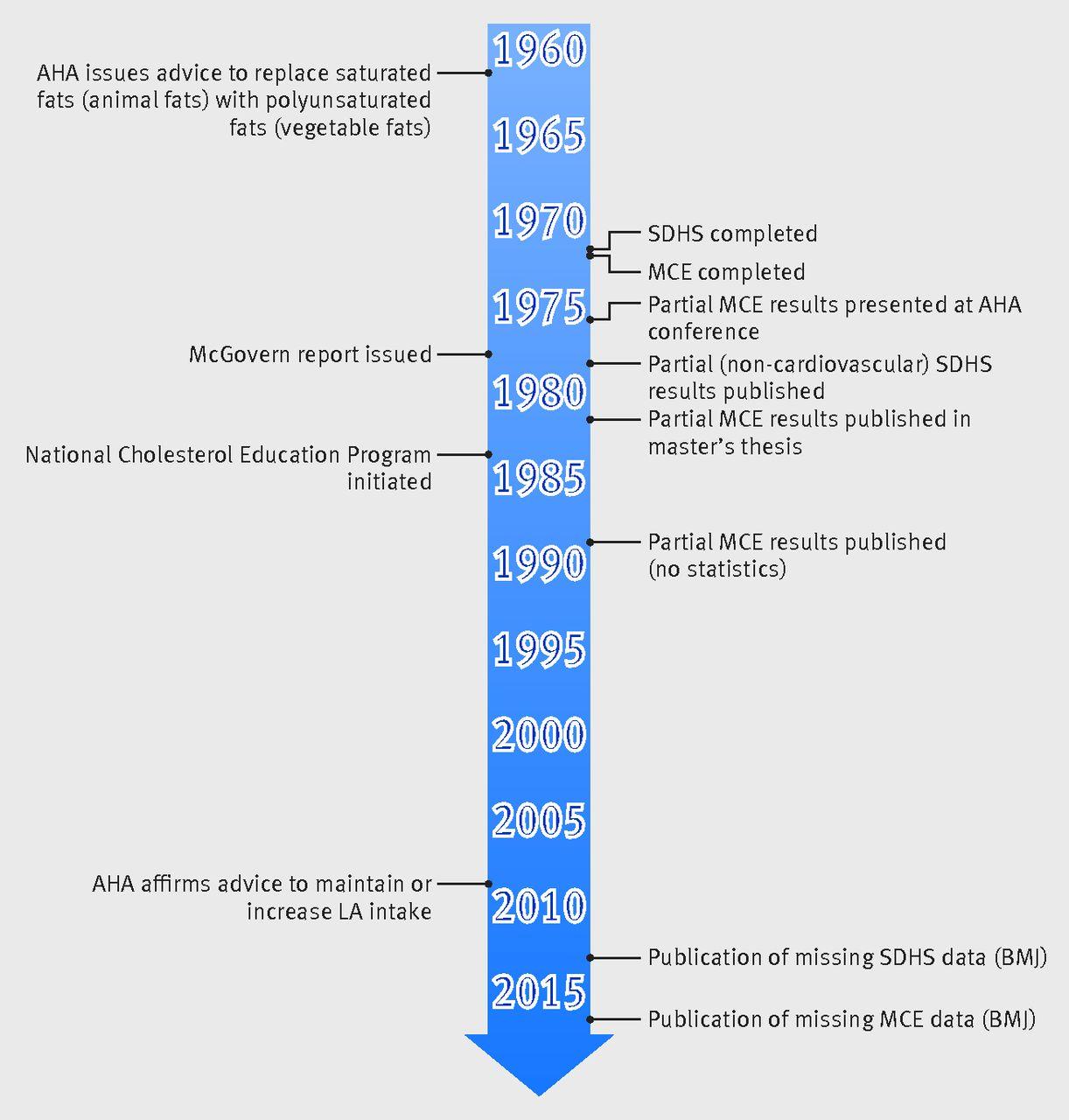 PLOS Genetics: Longitudinal Genome-Wide Association of ...