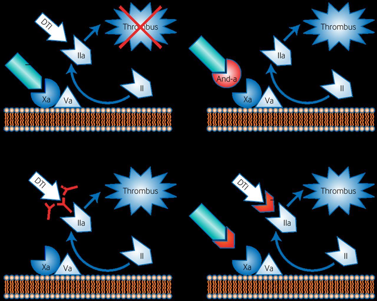 epub Nonlinear Dynamics and Chaos