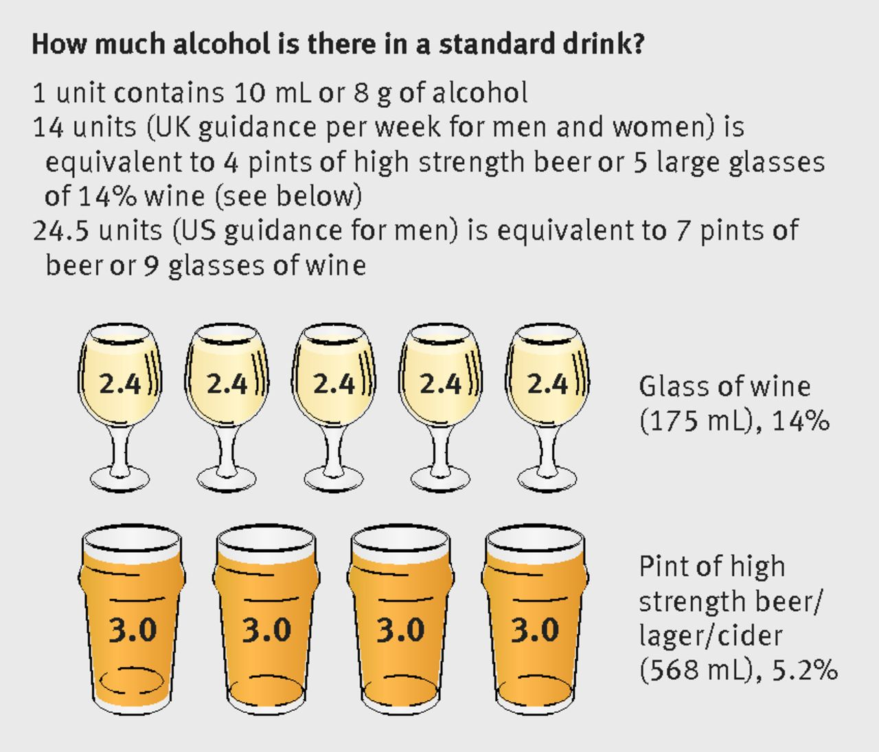 New alcohol guidelines