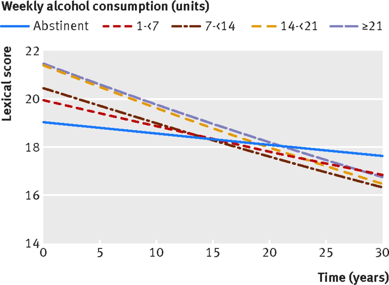 alcohol and stroke relationship