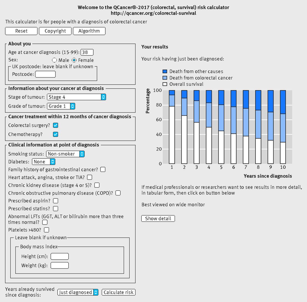 Development and validation of risk prediction equations to estimate