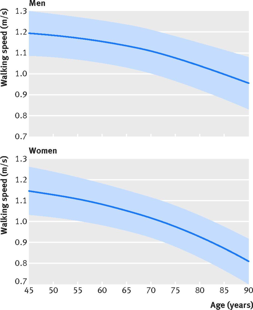 Socioeconomic status, non-communicable disease risk factors