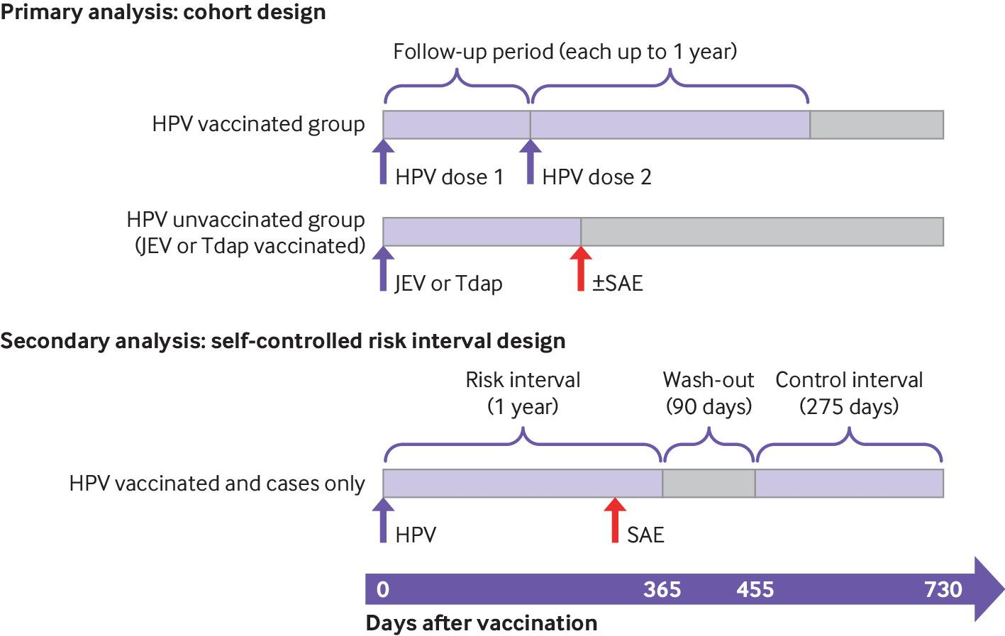 hpv vaccine deaths 2021 ele provoacă viermi