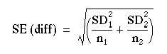 Standard Error Formula For Sample Mean the standard error of theStandard Error Of The Mean Formula