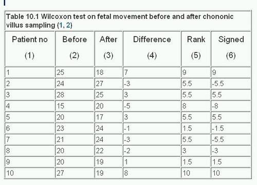 academic clinic sample test