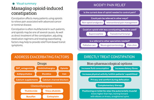 Pharmacological therapies for opioid induced constipation in adults