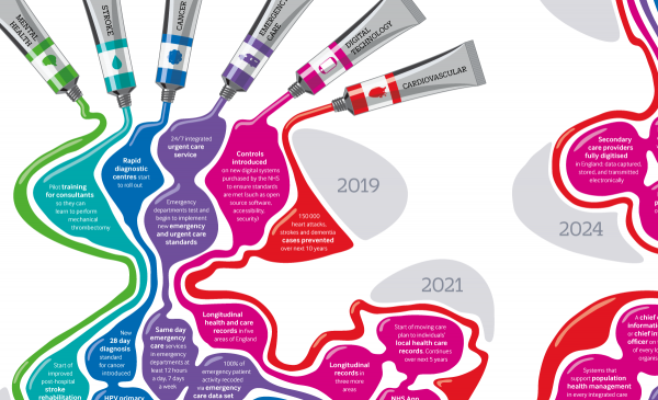 9c35a0c0915 Infographic - Painting a rosy picture for the NHS