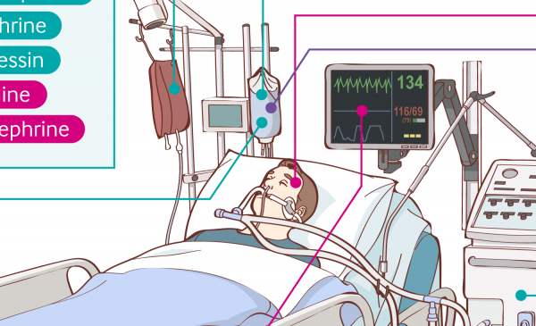 Infographic: Treating sepsis: the latest evidence